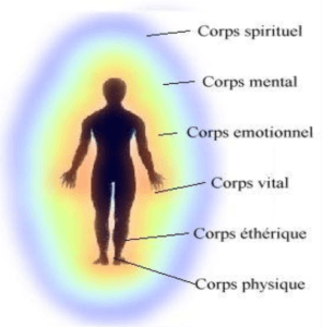 corps energetiques